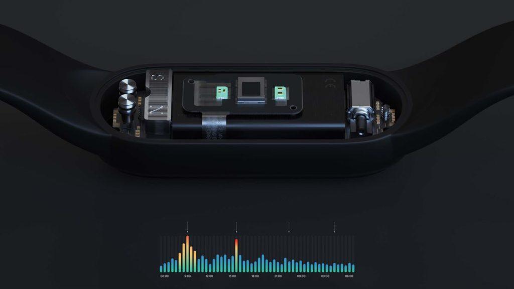 【日本版】Mi smart band 5を購入する前の注意点