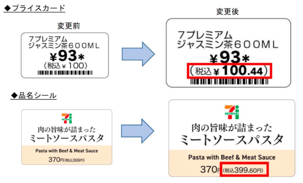 セブンイレブンの1円未満の総額表示